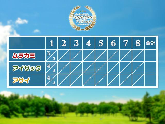 グラウンドゴルフ1ホール目の結果